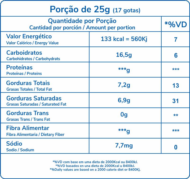 tabela nutricional Pura Mania Ao Leite gotas 1,01Kg