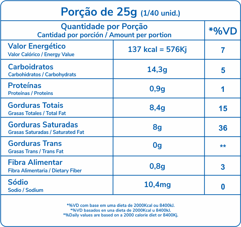 tabela nutricional Roma Top Ao Leite 1,01Kg