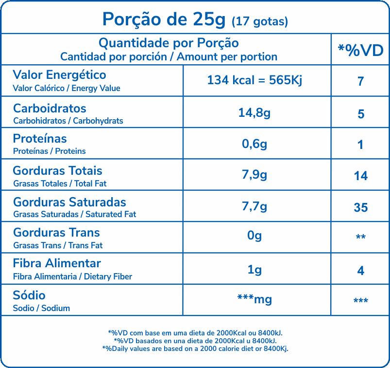 tabela nutricional Roma Confeiteiro Meio Amargo gotas 1,01Kg