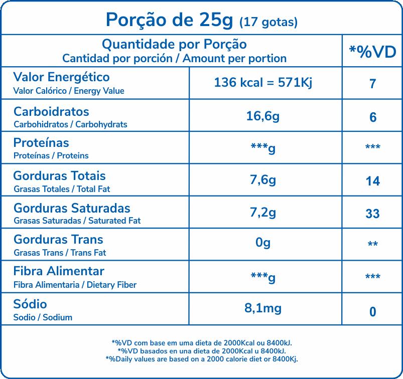 tabela nutricional Roma Confeiteiro Branco gotas 1,01Kg