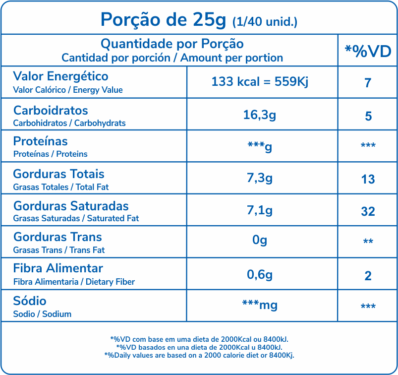tabela nutricional Roma Confeiteiro Blend 1,01Kg